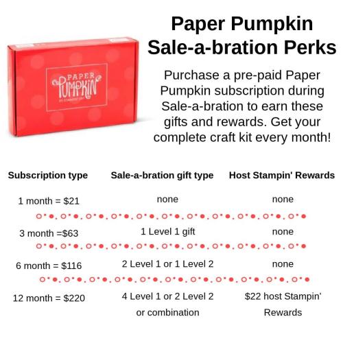 Paper Pumpkin during SAB